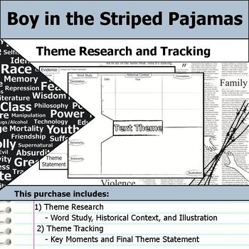 Boy in the Striped Pajamas - Theme Tracking Notes Etymology & Context Research