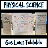 Boyle's Law, Charles's Law, Lussac's Law and the Combined