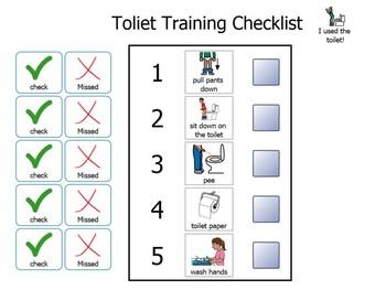 Boys Toilet Training ( Chronological Order)