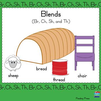 Br, Ch, Sh, Th Blends