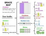 Brace Map for Fractions and Decimals