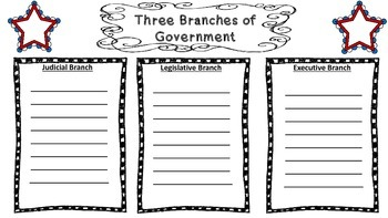Braches of Government