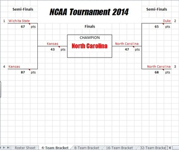 Bracket Spreadsheet (March Madness or Bracketed Tournament Format)
