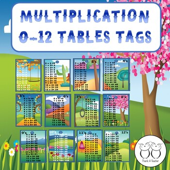 Brag Tags: 0-12 Multiplication Tables Reference Tags