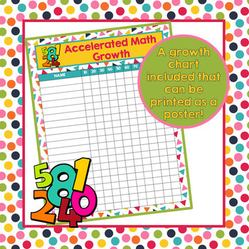 Brag Tags for Accelerated Math AM Growth