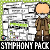 Brahms Symphonies 1-4 Listening Sheets - Classical Music A