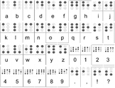 Braille Alphabet, Numbers, & Punctuation Resource