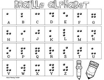 Braille Alphabet Spelling Chart