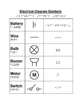 diagram symbols braille electrical diagram symbols by sped to success tpt  braille electrical diagram symbols by