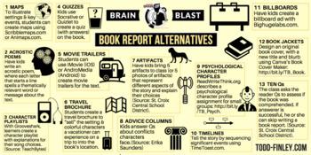 Brain Blast: Book Report Alternatives