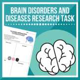 Brain Disorders and Diseases Research Activity