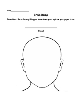 image about Brain Dump Worksheet referred to as Head Dump Worksheets Training Products Academics Shell out