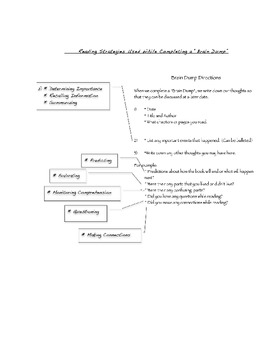 Brain Dump: Reading response for middle school and upper elementary students