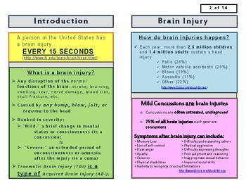 Brain Injury: Symptoms and Specific Strategies in and out of the Classroom