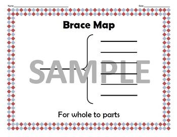Brain Maps