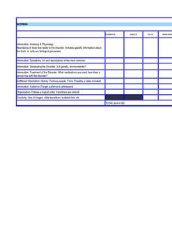 Brain / Neurological Disorder Webquest Research