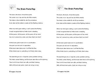 Brain Parts Rap