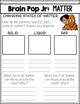 Brain Pop Jr Changing States of Matter