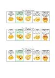 Brain States Chart