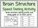 Brain Structure Speed Dating Activity
