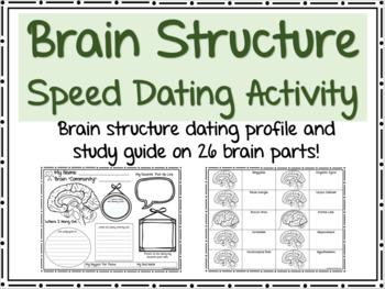 el juego de speed dating 2 en español upoznavanje s Chrisom