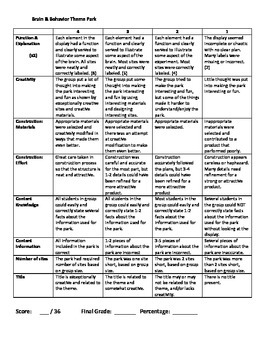 Brain and Behavior Theme Park & Rubric