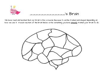 Brain training activity