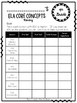Brainchild Core Concepts Log {3rd-5th Grade}  ELA Only