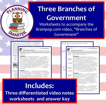 Brainpop Branches Of Government Worksheet Differentiated 3 Unique