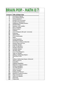 Brainpop Correlations