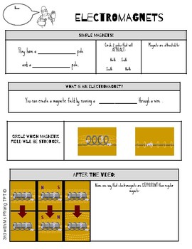 Brainpop Electromagnets Notesheet