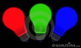 Brainstorm Organizer using Go Green Color Coding System