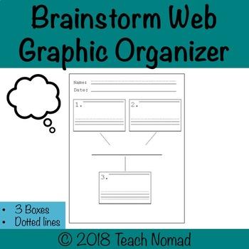 Brainstorm Web Graphic Organizer 3 Boxes