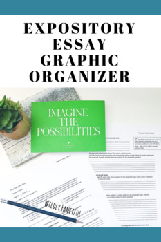 Editable Essay Graphic Organizer: Brainstorming Sheet and Writing Guide