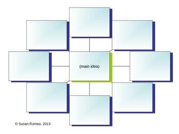 Brainstorming Map