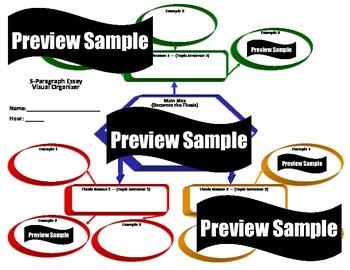 "Brainstorming Visual Essay Organizer: 5-Paragraph ""Bubble"" Essay Outline"
