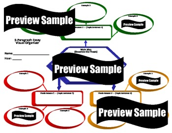 "Brainstorming Visual Essay Organizer: 5-Paragraph ""Bubble"""