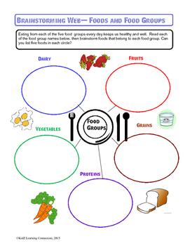 MyPlate: Food Groups Web