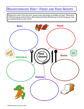 MyPlate: Food Groups Web