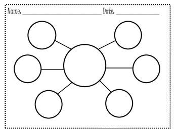 Brainstorming Webs