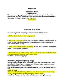 Brainstorming for Short Story