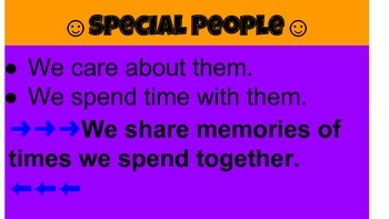 "Brainstorming for a Personal Narrative: ""Special People"" Memories"