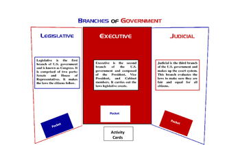 Branch of Government Game