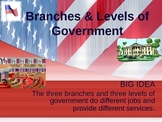 Branches & Levels of Government Power Point