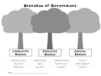Branches of Government- Cut & Paste, FlipBook, Test