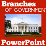 3 Branches of Government Activity (PowerPoint)