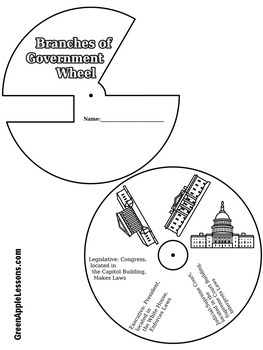 Branches of Government Activity | 3 Branches of Government Activity
