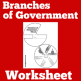 3 Branches of Government Activity