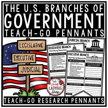 Branches of Government Activity & US History Research  • Teach- Go Pennants™