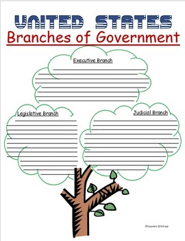 Branches of Government Activity Page